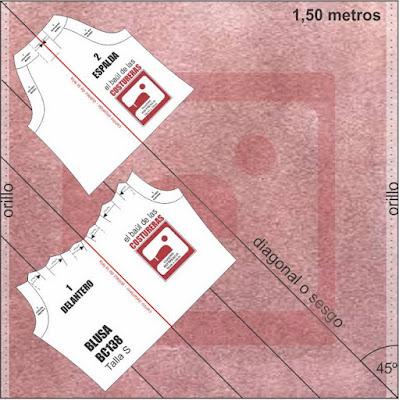Las líneas de centro espalda y delantero pueden servir de referencia para ubicar el sentido del hilo del patrón de costura