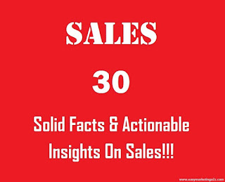 sales insights