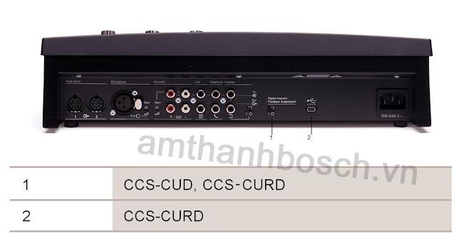 Thiết bị điều khiển CCS‑CU
