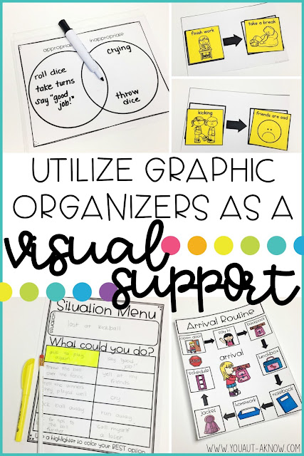 Graphic organizers are a great tool for teaching special education students appropriate behavior. These 4 graphic organizers are simple to use in any classroom!