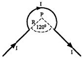 besar induksi magnetik di suatu titik