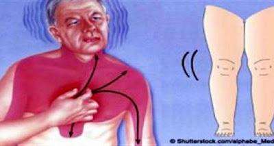 #شاهد | إذا ظهرت عليك هذه الأعراض فأنت ستصاب بالجلطة بعد شهر