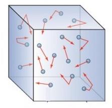 Gas Ideal dan Persamaan Gas Ideal
