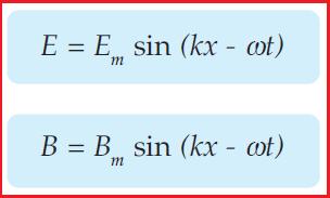 persamaan medan listrik dan medan magnet pada gelombang elektromagnetik