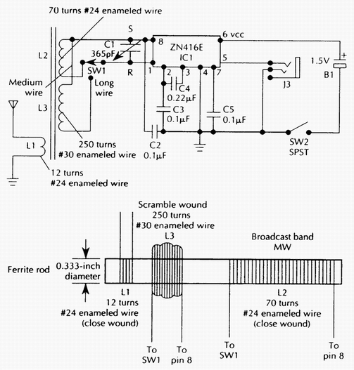 only wiring and diagram two band radio schematic. Black Bedroom Furniture Sets. Home Design Ideas