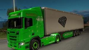Müller Ermensse Diamond Combo