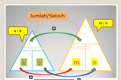 Cara baru mengerjakan soal perbandingan menggunakan segitiga perbandingan