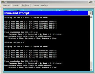 6 Cara Gampang Menghubungkan 2 Router di Cisco Packet Tracer 53