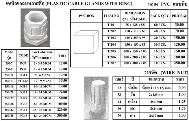 เคเบิ้ลแกลนพลาสติก (PLASTIC CABLE GLANDS WITH RING)