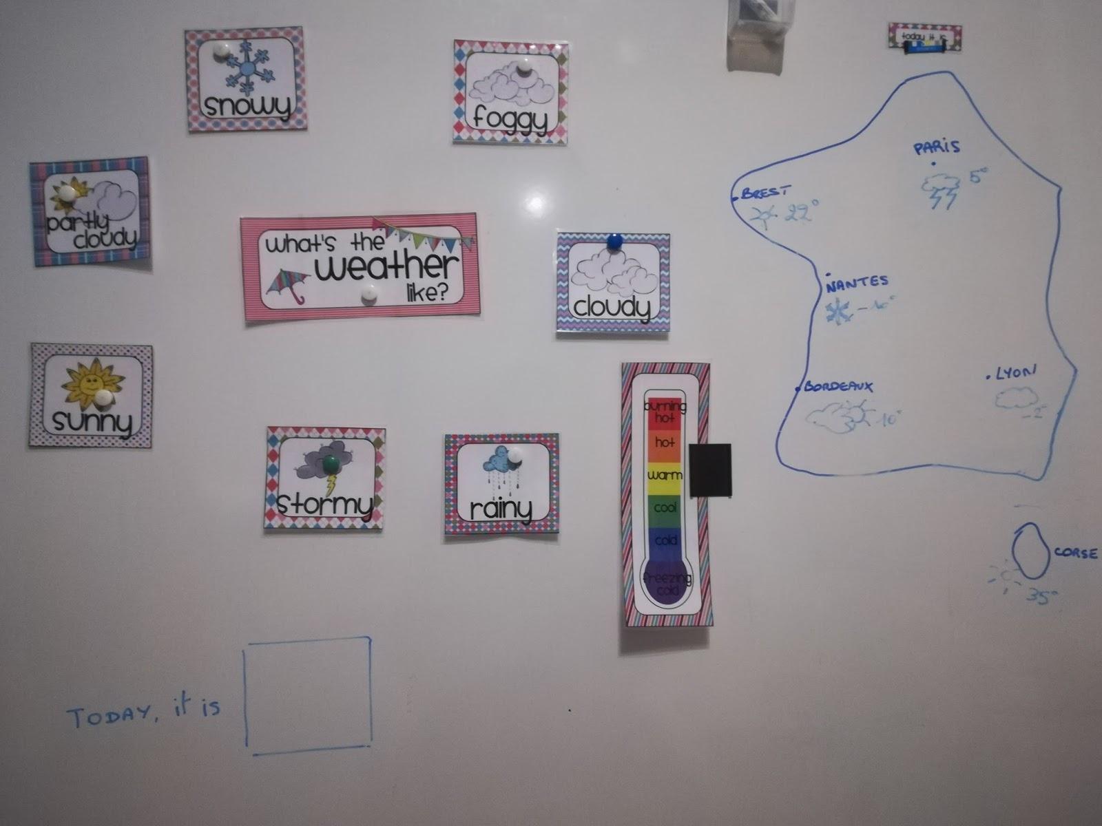 apprendre météo anglais flashcards