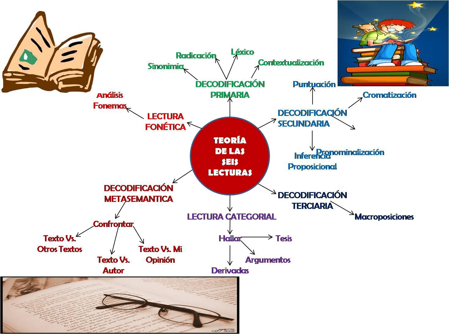 Juarez Badillo Tomo 2 Pdf