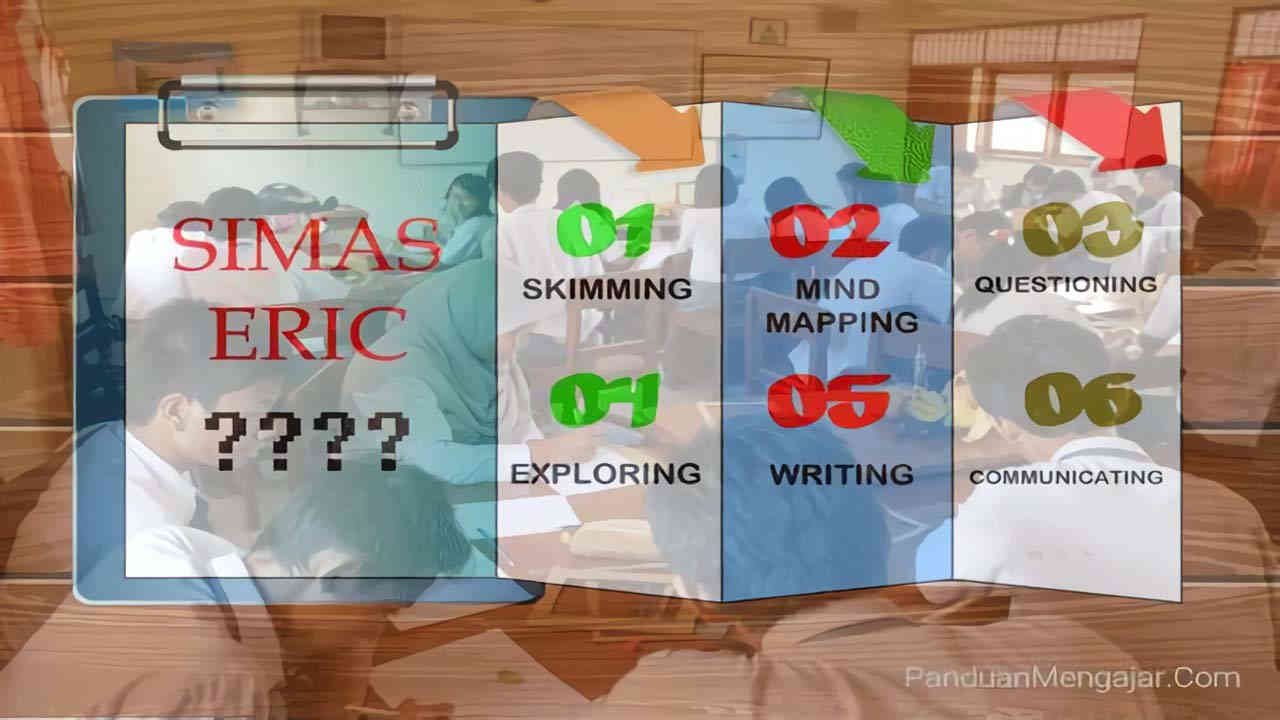 Model Pembelajaran Simas Eric
