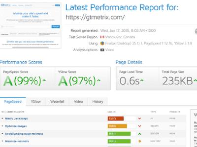Mengukur kecepatan loading blog dengan GTMetrix