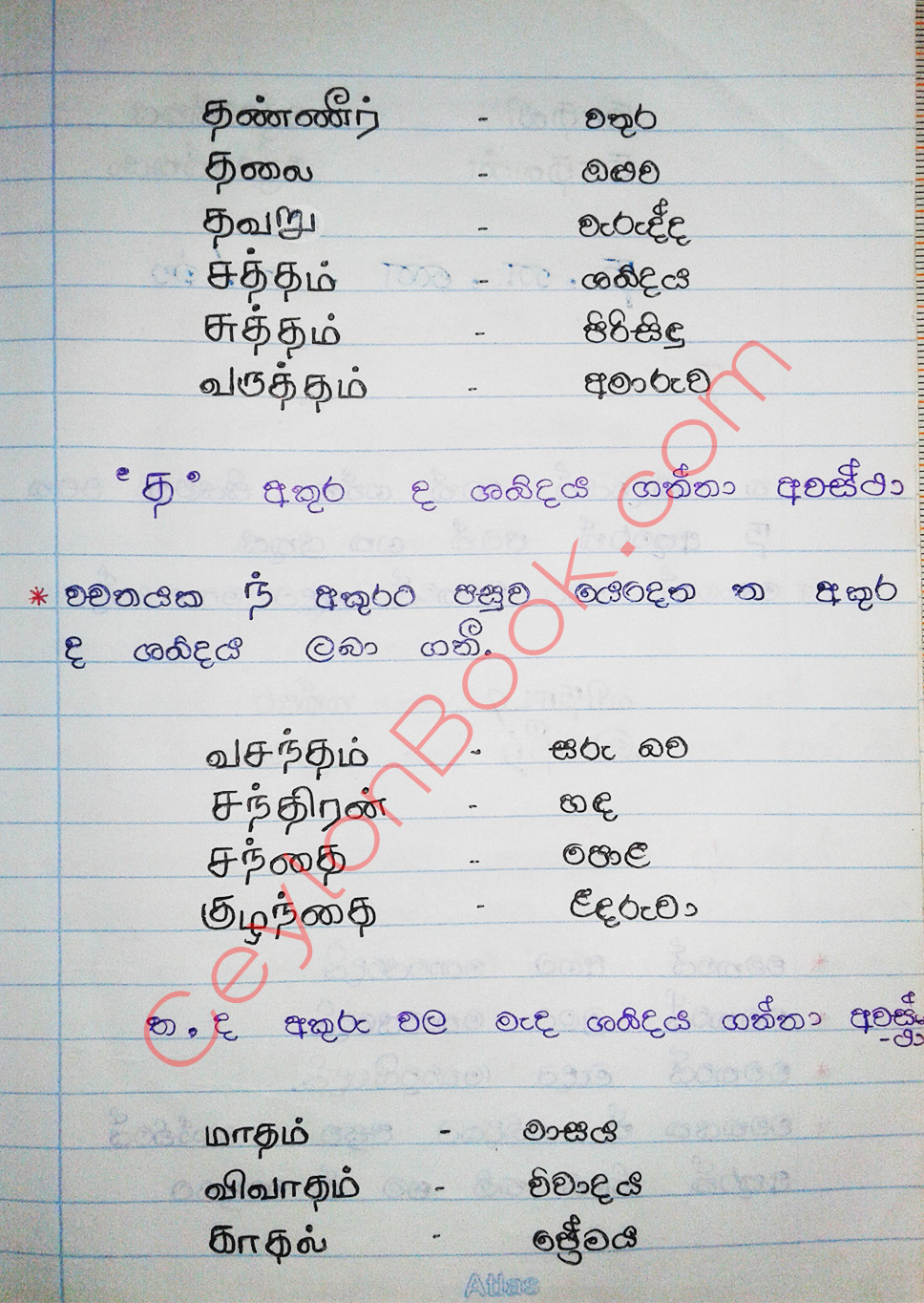 List of Sinhala words of Tamil origin - Wikipedia