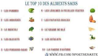 Le Top 10 des aliments sains