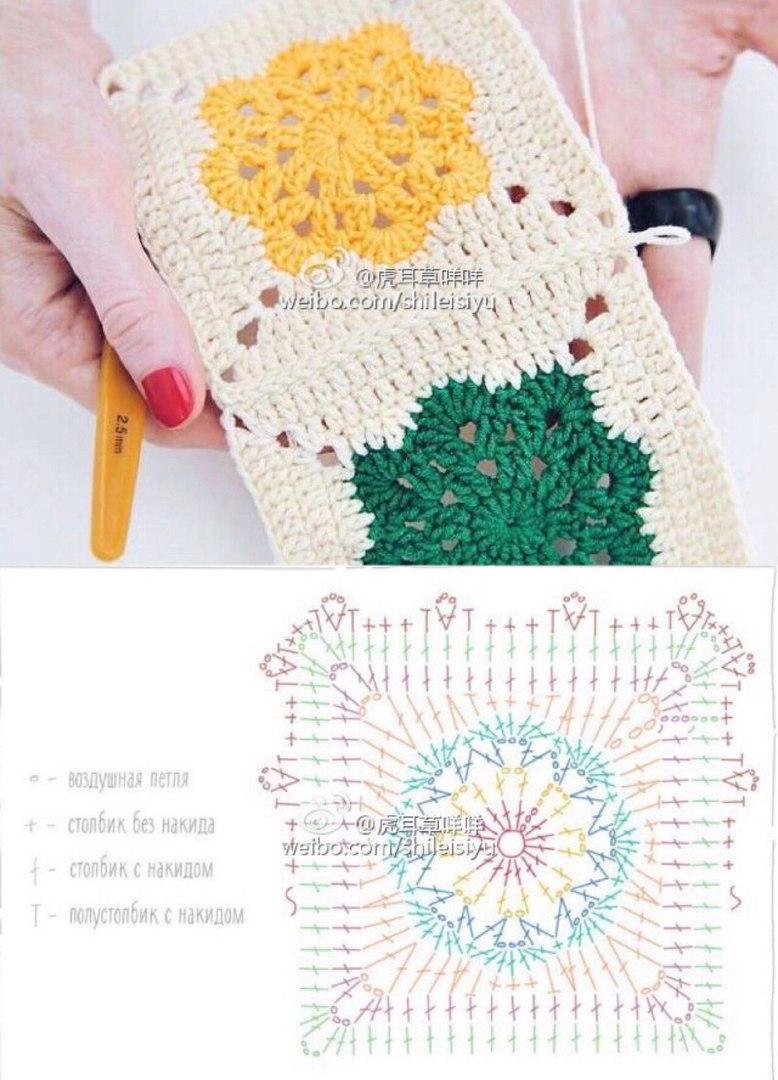 Mes favoris tricot crochet mod le gratuit un joli plaid en carr s au crochet - Modele plaid tricot gratuit ...