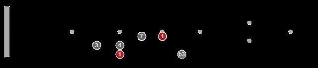 allan holdsworth scale permutations