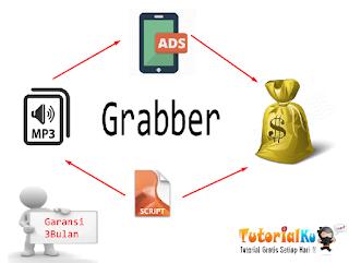Script Grabber PHP Mp3 Terbaru 2016 Berkualitas dan Bergaransi