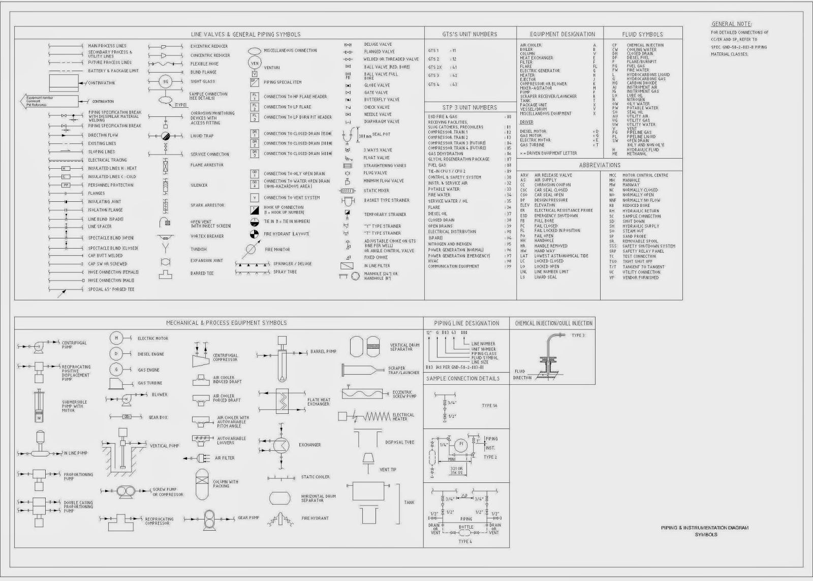 electronic diagram symbols and abbreviations sony xplod cdx gt240 wiring piping