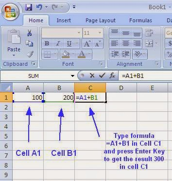 How to enter Excel Formula for Adding two numbers by cell references