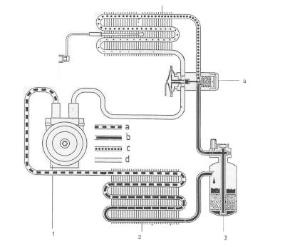 Siklus Pendinginan Air Conditioner