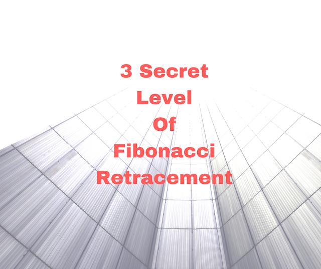 How to draw fibonacci retracement level in forex