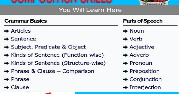 Rules Of English Grammar PDF - Easy MCQs