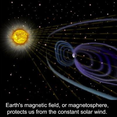 Secularists cannot escape the fact that the fading magnetic field is evidence for a young earth. Some even claim that it does not matter. Wrong!
