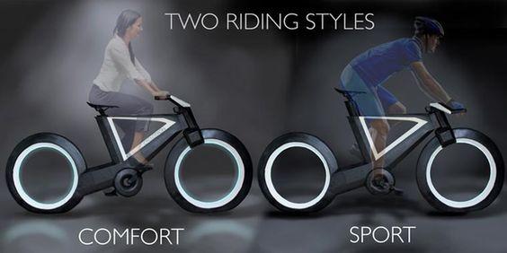 Sepeda Masa Depan