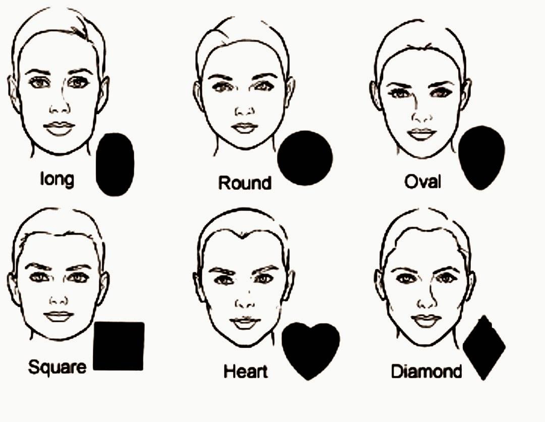 عصر المرأة: كيف تختارين نظارة شمسية تناسب شكل وجهك  عصر المر...