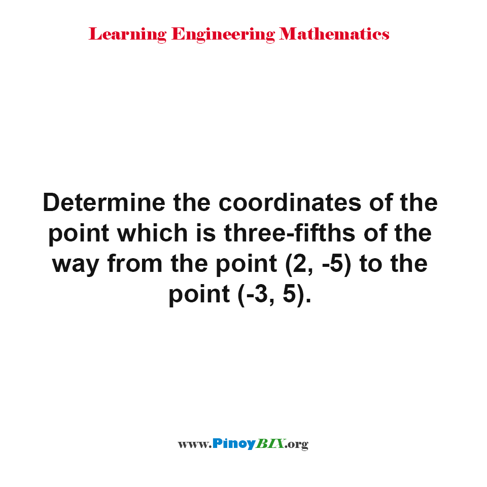 Determine the coordinates of the point which is three-fifths of the way from the point (2, -5) to the point (-3, 5)