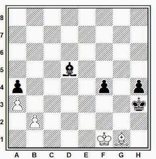 Posición de la partida de ajedrez Romanov - Chukaev (URSS, 1971)