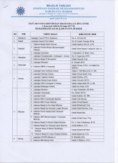 Daftar Tempat Sholat, Imam dan Khotib Idul Fitri 1438 H