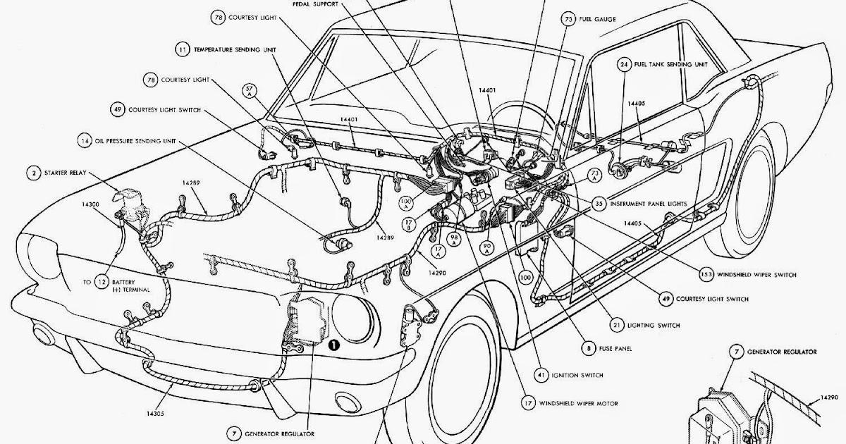 Painless Wiring Diagram 1966 Mustang 20170 Automotive