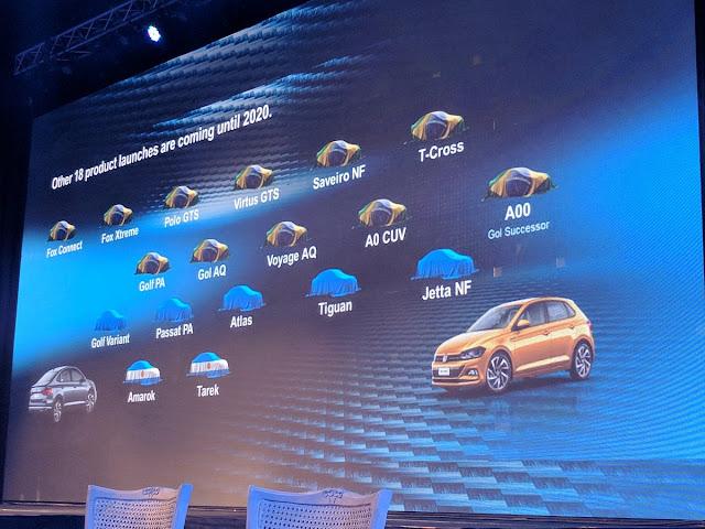 Volkswagen relaciona lançamentos no Brasil até 2020