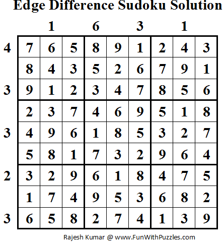 Edge Difference Sudoku (Daily Sudoku League #58) Solution