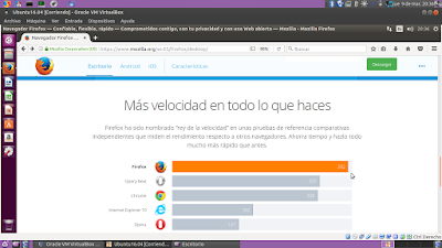 Firefox Más velocidad en todo lo que haces