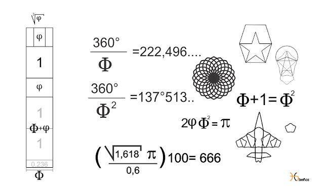 Número áureo-Fibonacci