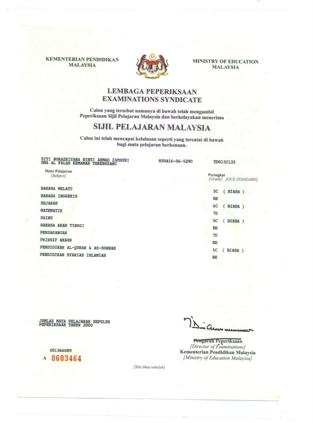 sijil spm sijil spm