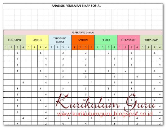 Unduh Format Analisis Nilai Sikap Sosial Kurikulum 2013