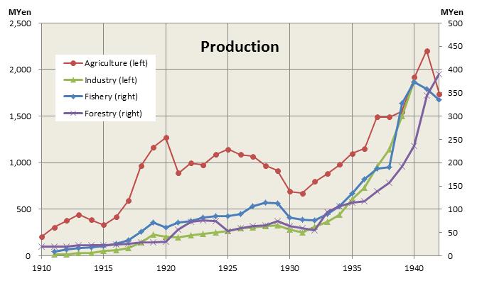Comfort Women Articles By Scholars Quot The New Korea Quot By