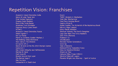 Title: Repetition Vison: Franchises. This slide just features a text list as mentioned in the following text. It includes titles from Assassin's Creed, Dragon Quest, Mirror's Edge, Metroid Prime, Deus Ex, and many more familiar video game titles.