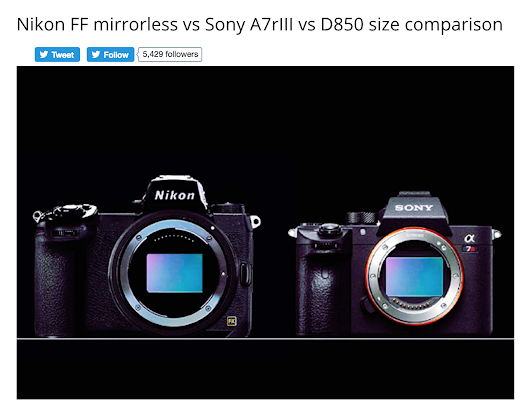 The future of 'Full Frame Mirrorless'