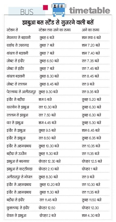 Jhabua Roadways Bus Timetable