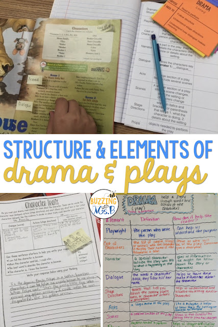 Teaching students to comprehend drama and plays can be fun and easy! Thist post includes an anchor chart idea that includes so many structures: cast of characters, props, scenes, stage directions, and more. There's a free download, too, that you can use to help students identify and define each structure! Read about how students analyzed characters and wrote a reading responses, too. #teachingdrama #anchorchart