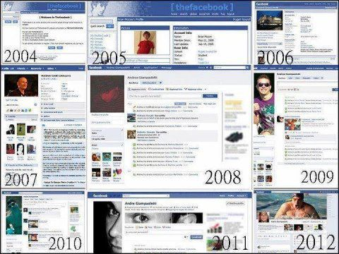 Evolution Of Facebook - 2004 to 2012