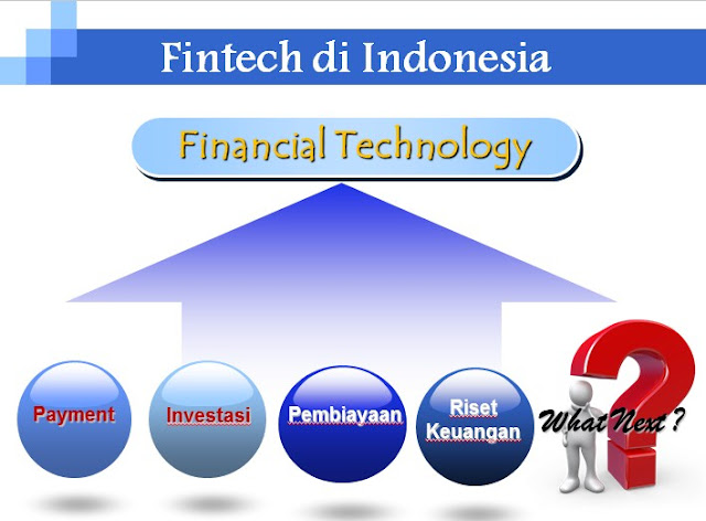 Mengenali Keberadaan Financial Technology (Fintech) Di Indonesia