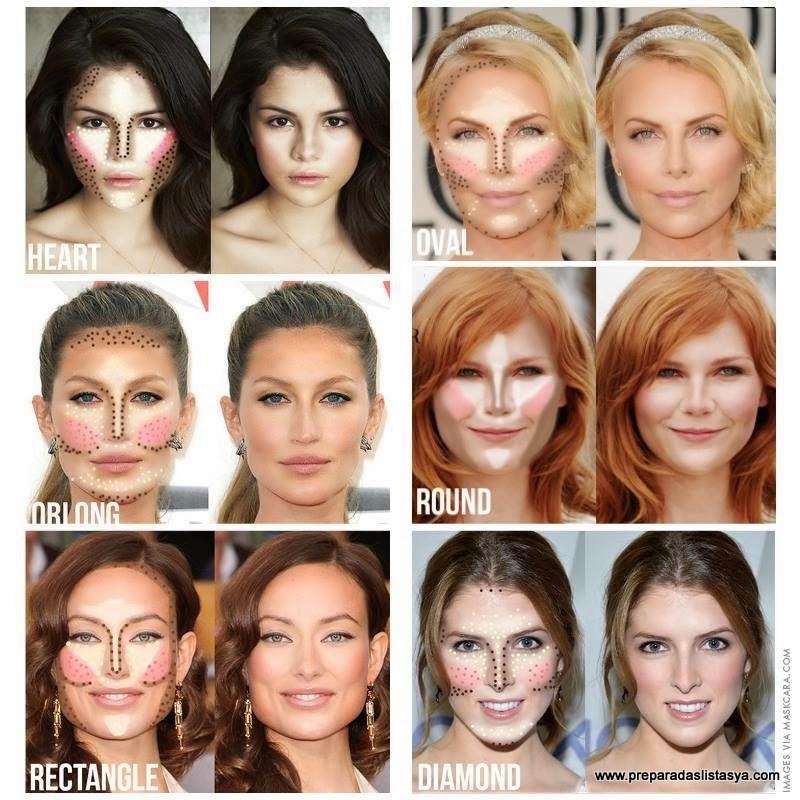 maquillarse según forma cara