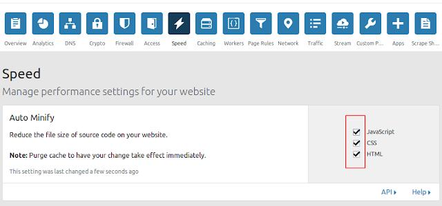 Cara Optimasi Website Dengan Cloudflare
