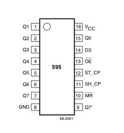 bluerain..: 74hc595 shift register를 이용한 아두이노 포트 확장
